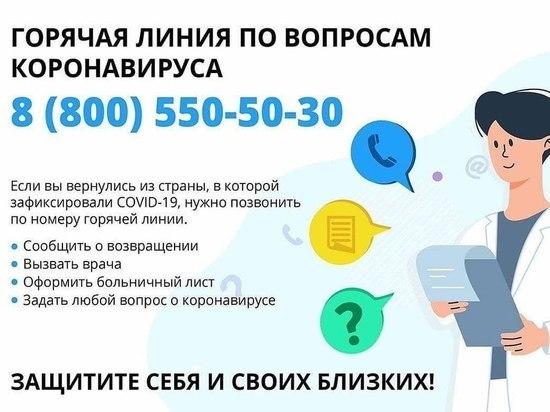 Телефоны горячих линий по коронавирусу в Ростове